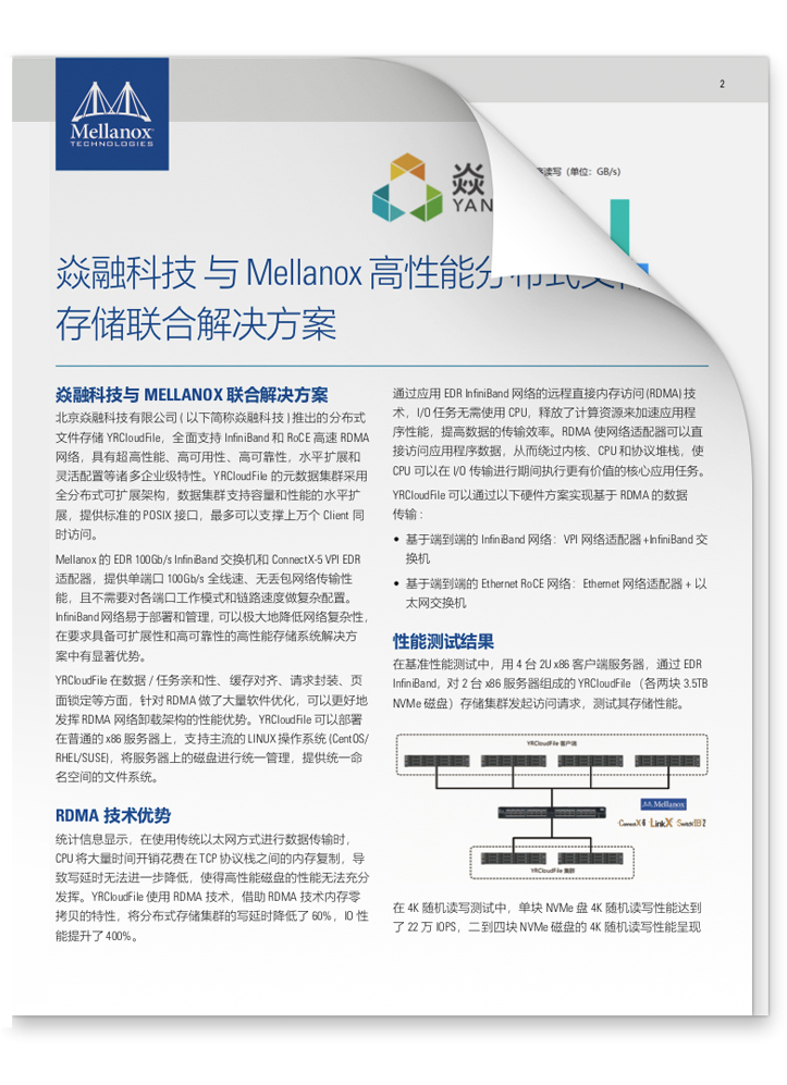 YanRong Tech and Mellanox<br/>Joint Solution